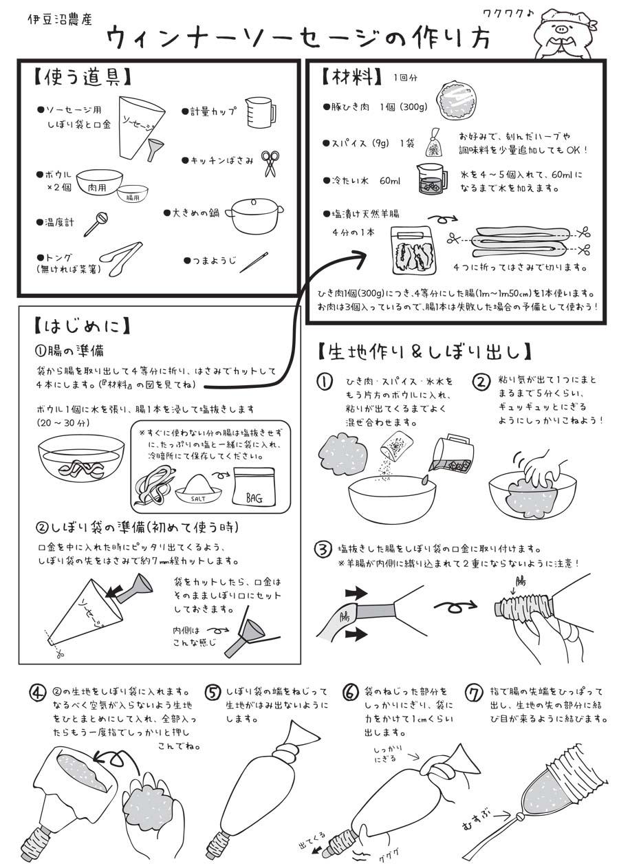 ウィンナー作り方1