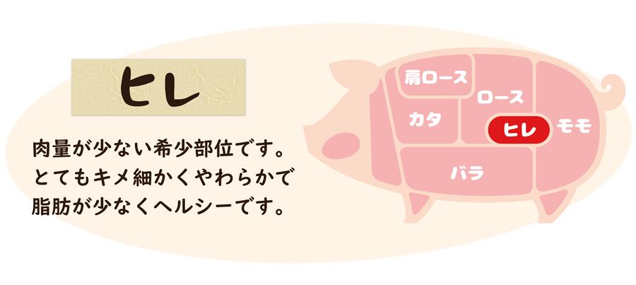 伊豆沼豚 ヒレ