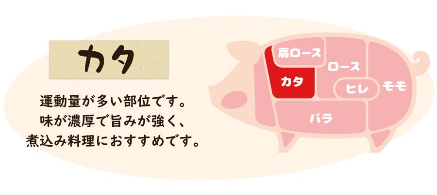 伊豆沼豚 カタ