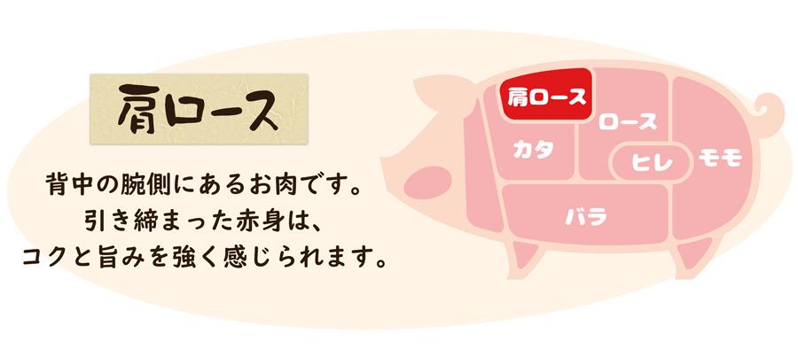 伊豆沼豚 肩ロース