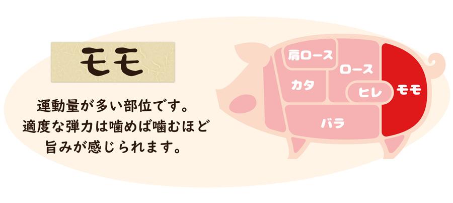 伊豆沼豚 モモ