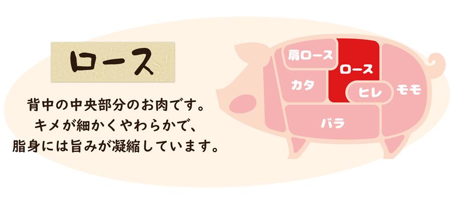 伊豆沼豚 ロース